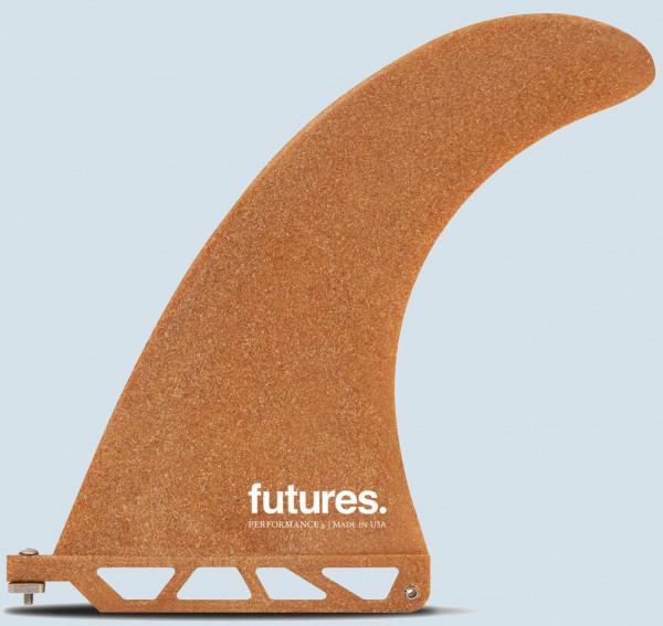 Futures Performance Fin RWC
