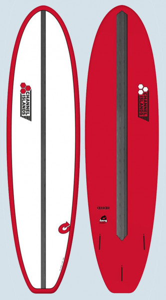 Torq X-Lite Channel Islands Chancho (red)